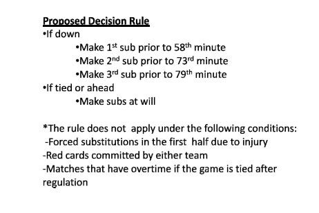 Myer's sub decision rule