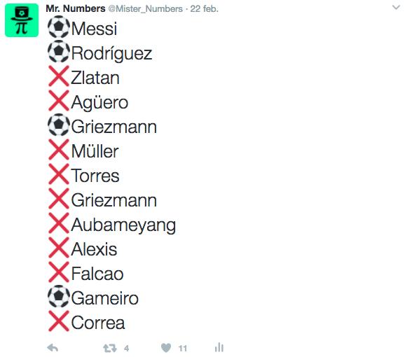 Champions League penalties (KO phase, since 2016)